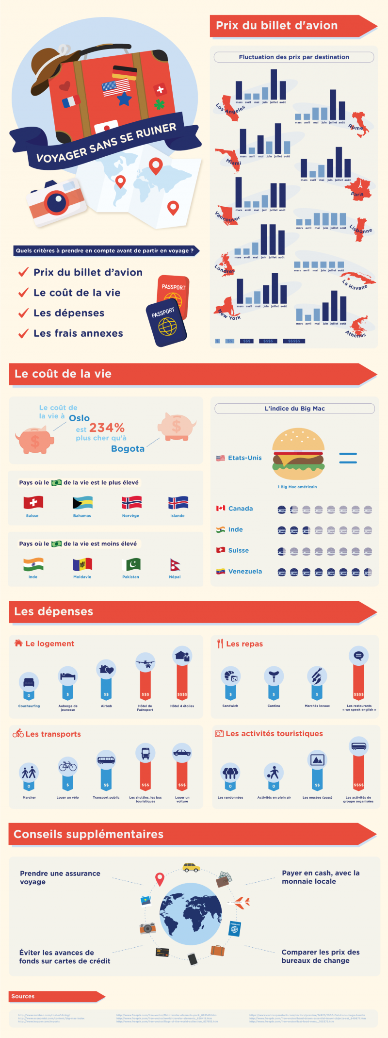 infographic-new-01-png.png (large - 800 x 3000 free)